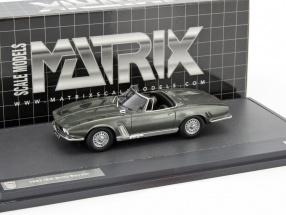 ISO Grifo Spyder Baujahr 1963 grün metallic 1:43 Matrix