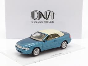 Volvo C70 Convertible Baujahr 1999 türkis metallic 1:18 DNA Collectibles