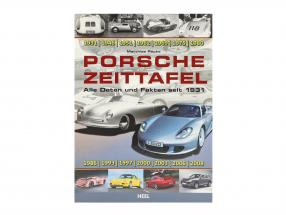 Book: Porsche chronological table all datas and facts since 1931