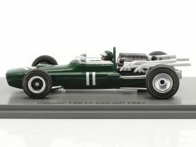 Jochen Rindt Cooper T86 #11 British GP formula 1 1967