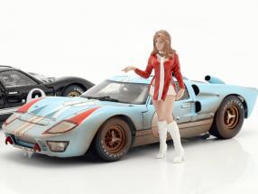 Race Day Series 2  figure #5  1:18 American Diorama